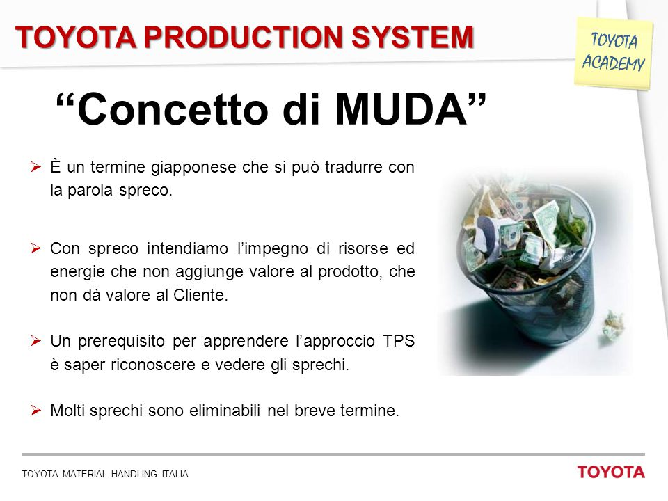 Concetto di MUDA TOYOTA PRODUCTION SYSTEM