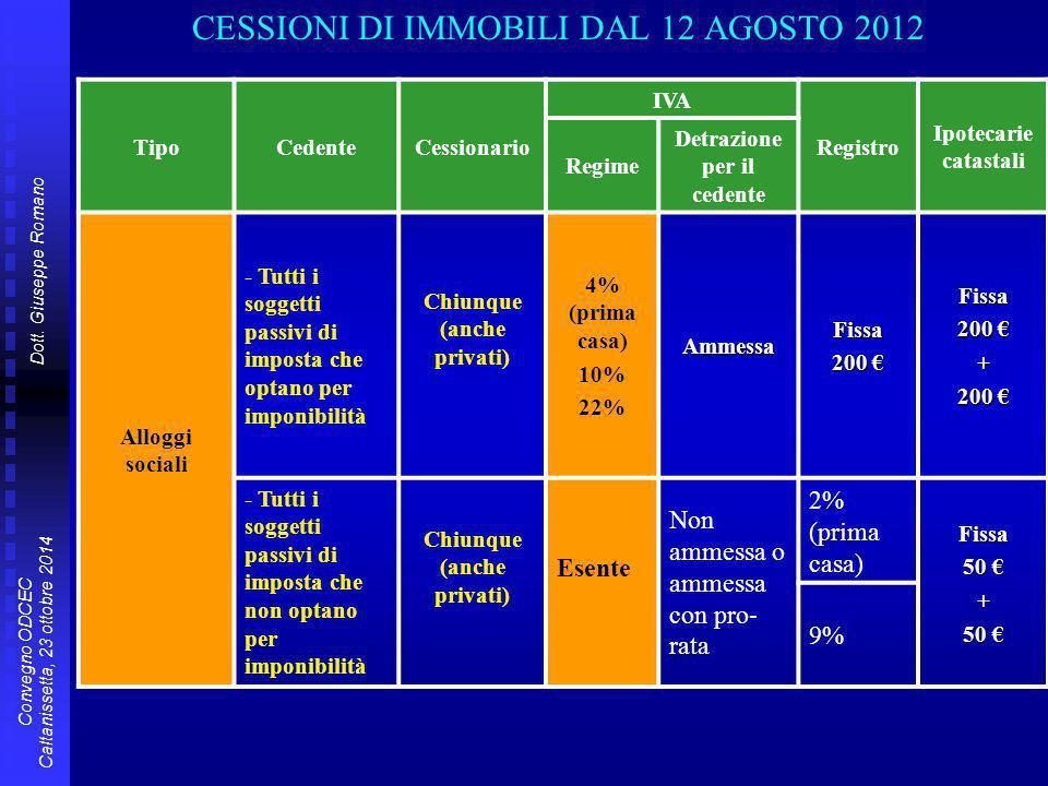 CESSIONI DI IMMOBILI DAL 12 AGOSTO 2012