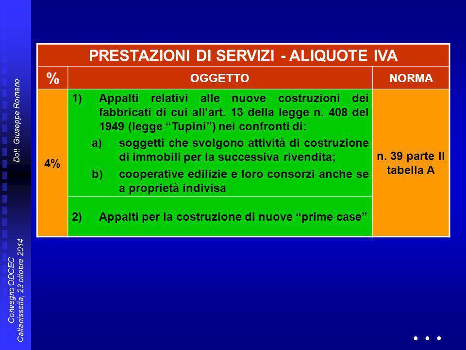 PRESTAZIONI DI SERVIZI - ALIQUOTE IVA
