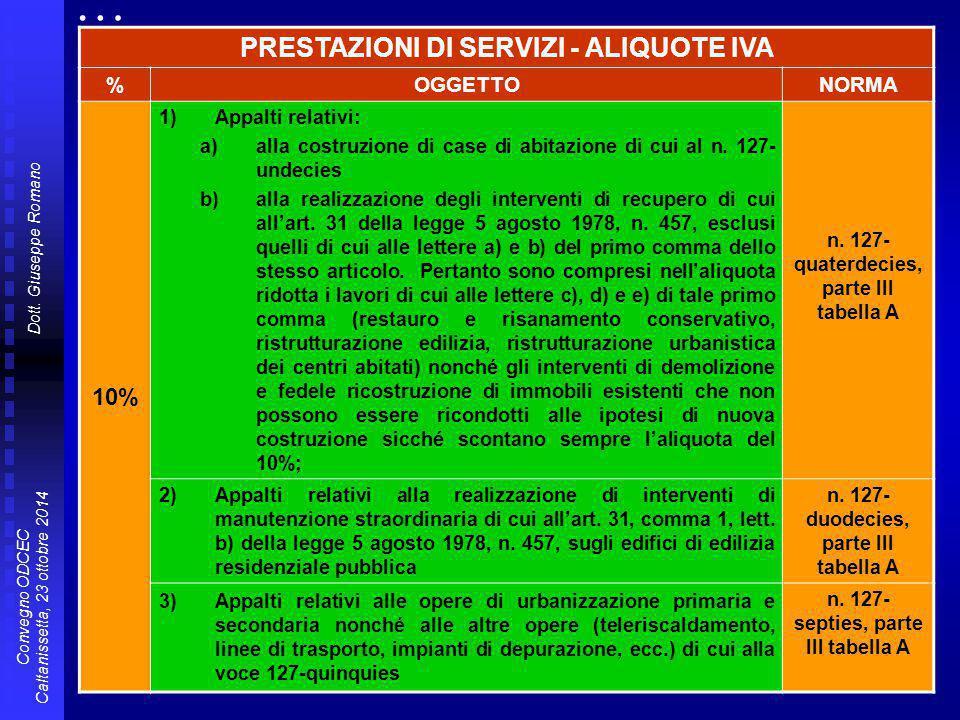 … PRESTAZIONI DI SERVIZI - ALIQUOTE IVA 10% % OGGETTO NORMA