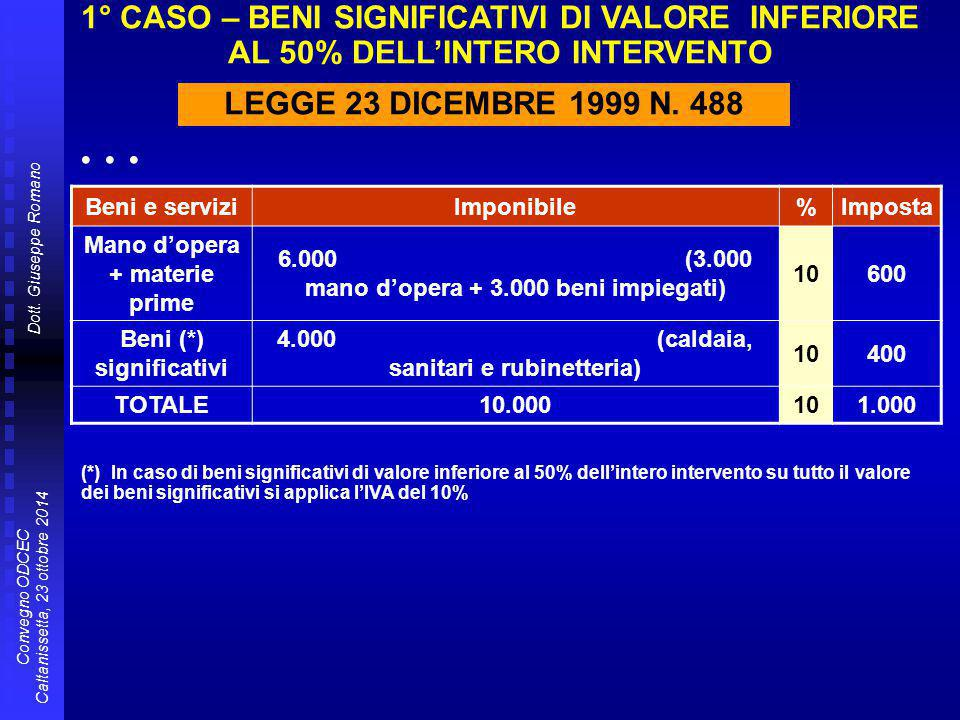 1° CASO – BENI SIGNIFICATIVI DI VALORE INFERIORE AL 50% DELL'INTERO INTERVENTO
