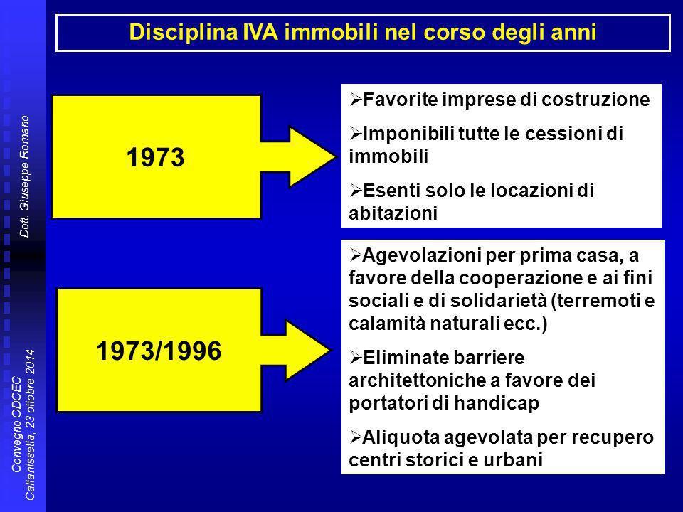 Disciplina IVA immobili nel corso degli anni