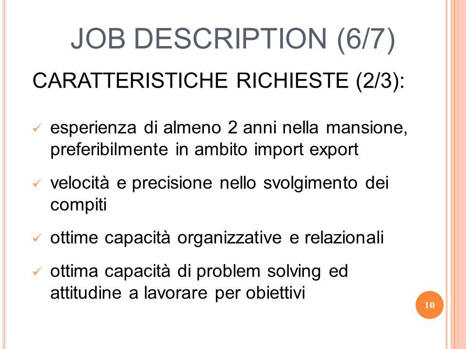 JOB DESCRIPTION (6/7) CARATTERISTICHE RICHIESTE (2/3):