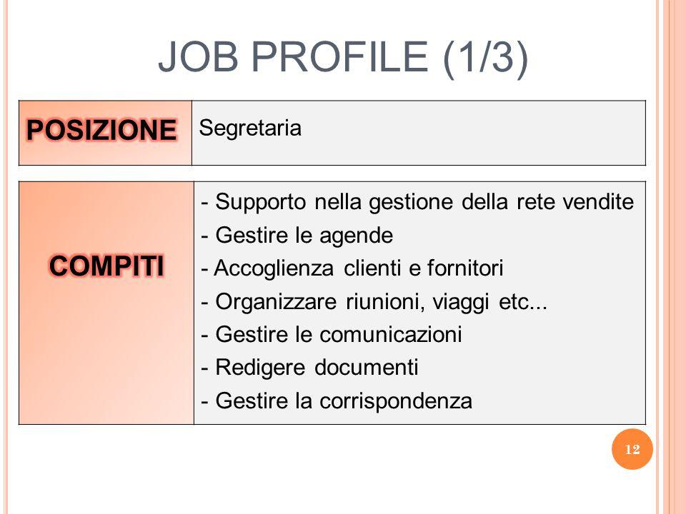 JOB PROFILE (1/3) POSIZIONE COMPITI Segretaria
