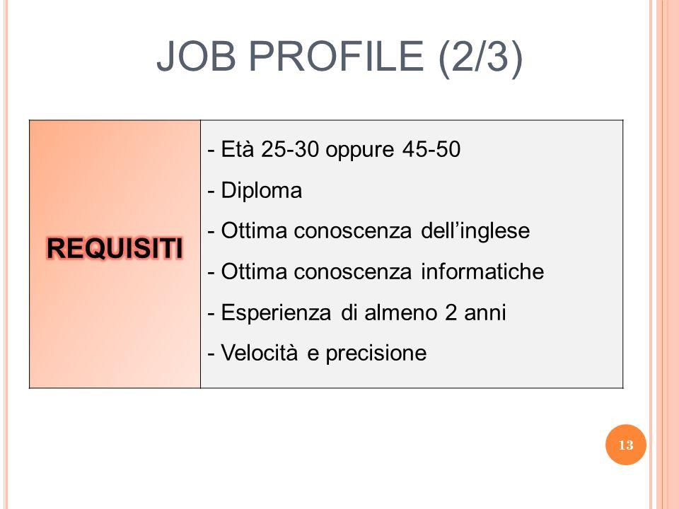 JOB PROFILE (2/3) REQUISITI - Età 25-30 oppure 45-50 - Diploma