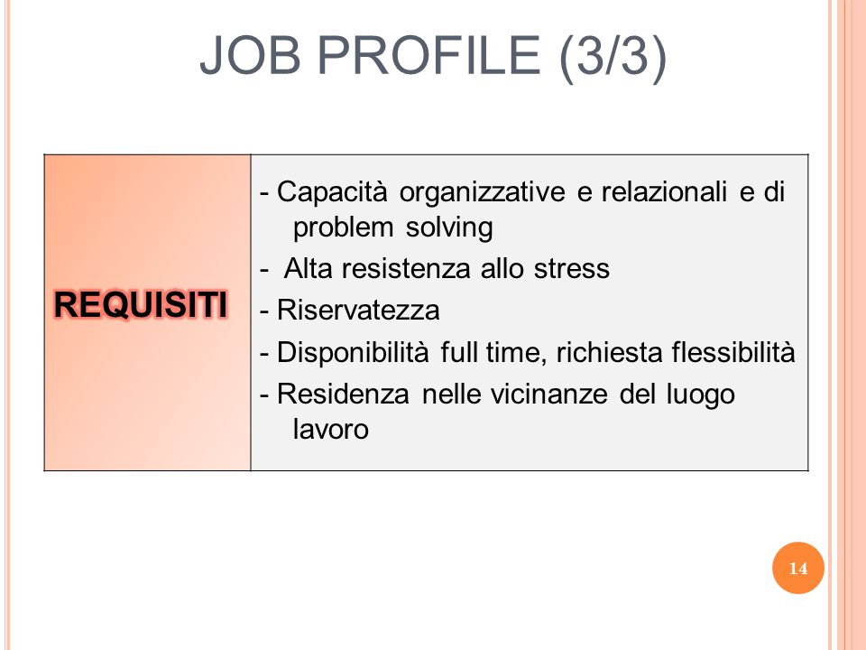 JOB PROFILE (3/3) REQUISITI