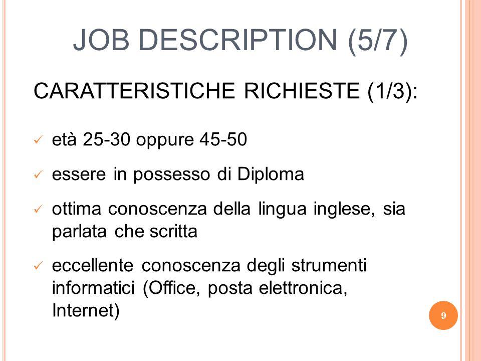 JOB DESCRIPTION (5/7) CARATTERISTICHE RICHIESTE (1/3):