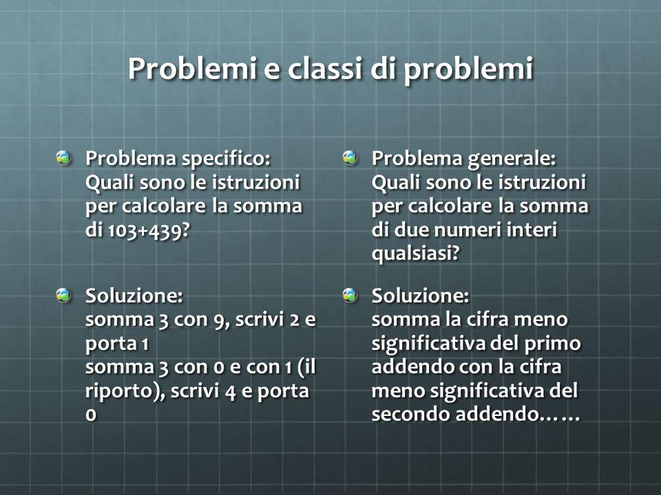 Problemi e classi di problemi