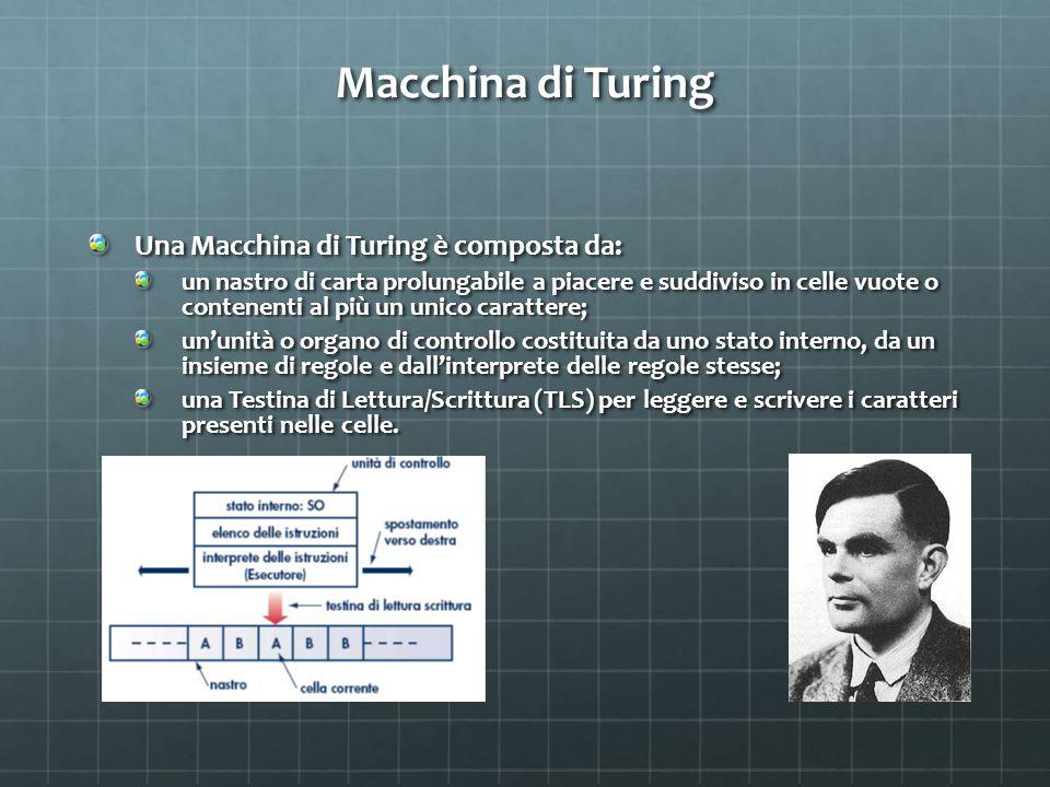 Macchina di Turing Una Macchina di Turing è composta da: