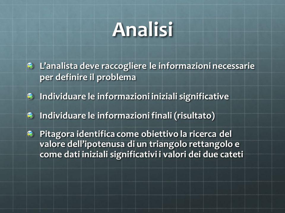 Analisi L'analista deve raccogliere le informazioni necessarie per definire il problema. Individuare le informazioni iniziali significative.