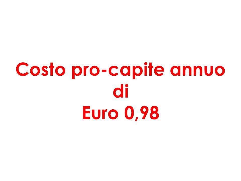 Costo pro-capite annuo di Euro 0,98