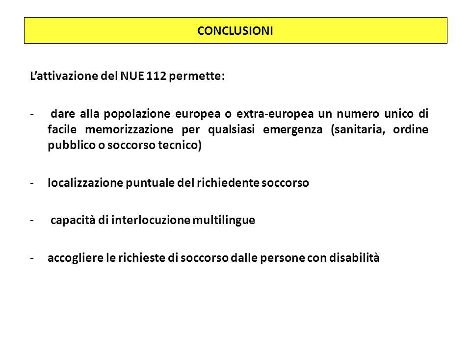 CONCLUSIONI L'attivazione del NUE 112 permette: