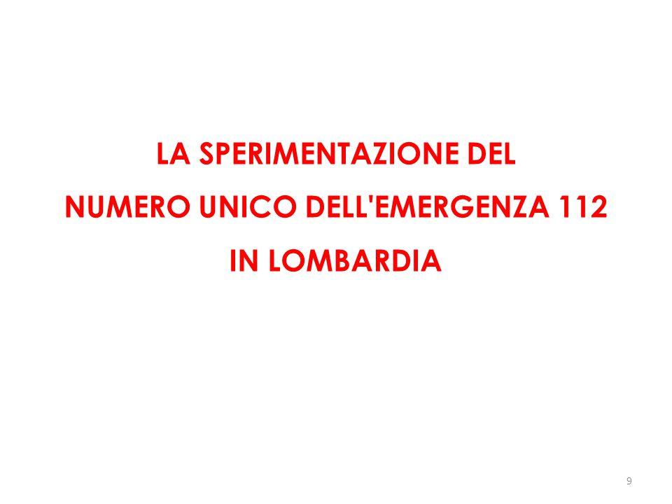 LA SPERIMENTAZIONE DEL NUMERO UNICO DELL EMERGENZA 112