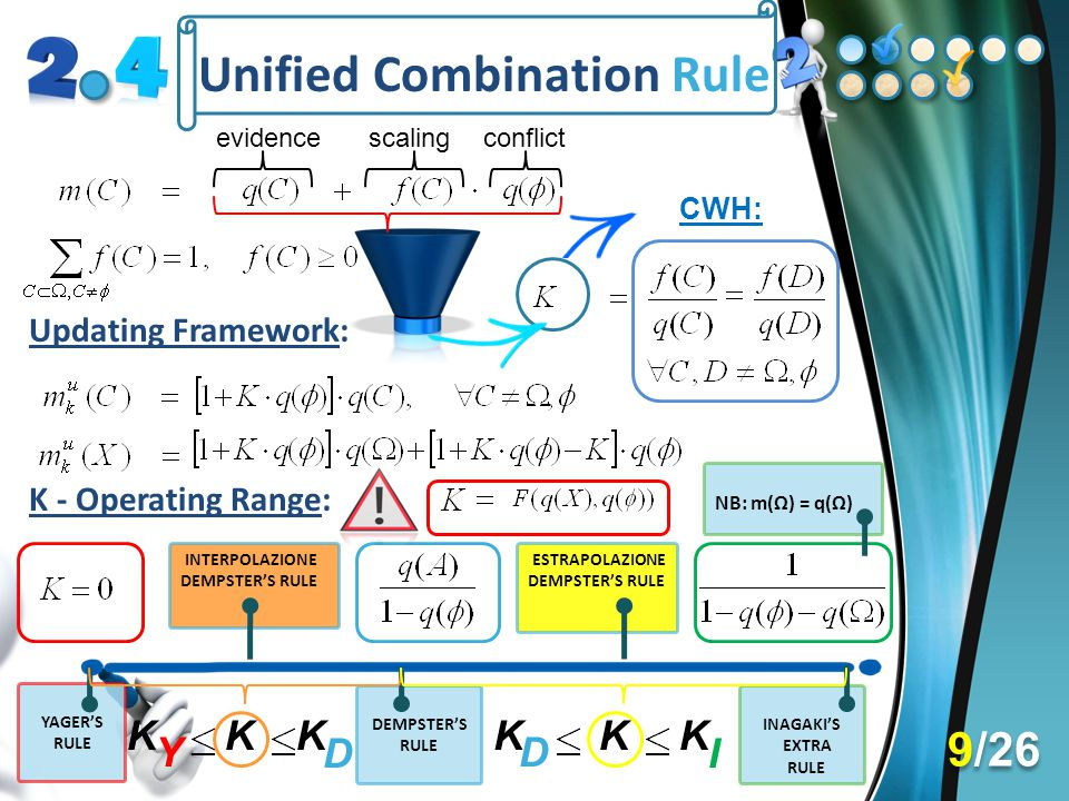 Unified Combination Rule