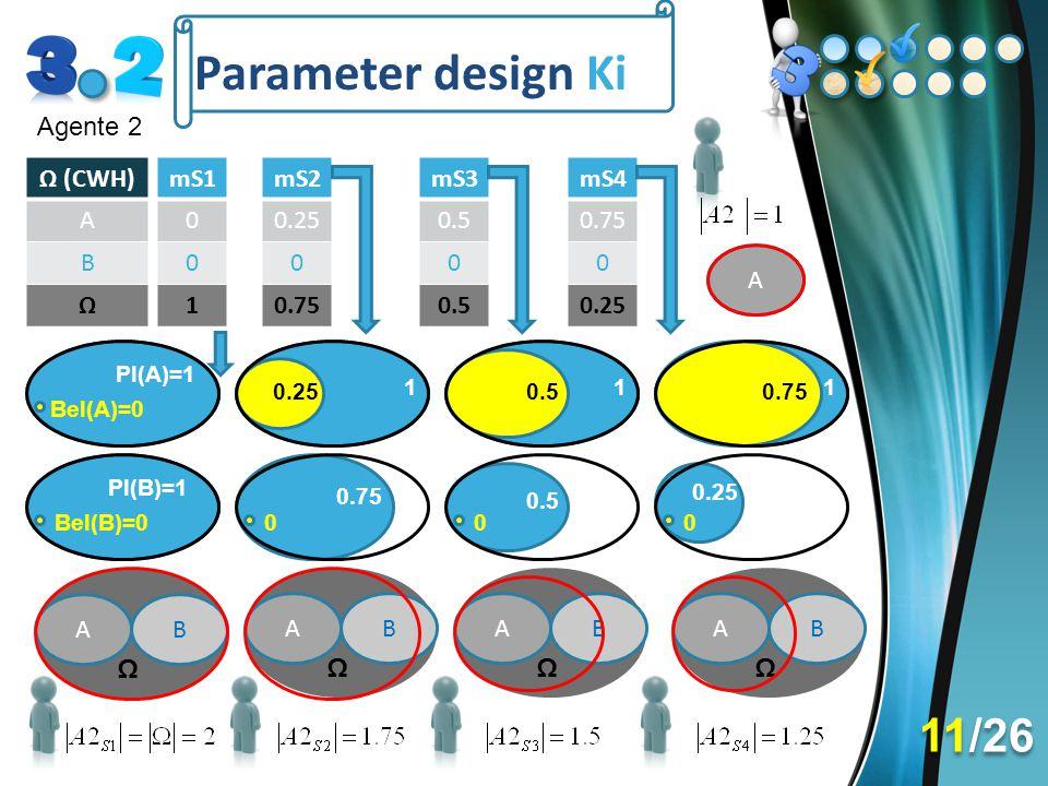 Parameter design Ki 11/26 Agente 2 Ω (CWH) A B Ω mS1 1 mS2 0.25 0.75