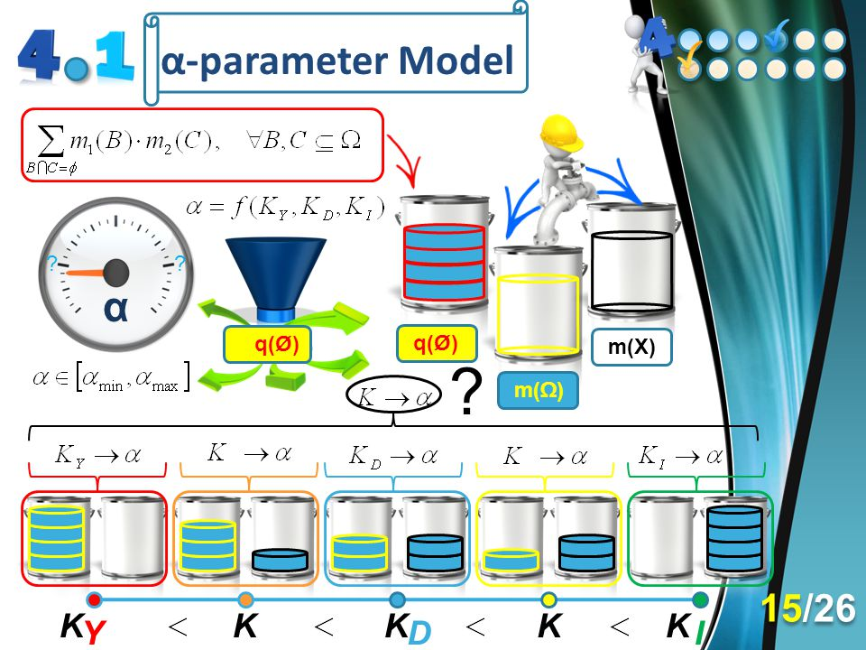 α-parameter Model α 15/26 K K K K K Y D I q(Ø) q(Ø) m(X) m(Ω)