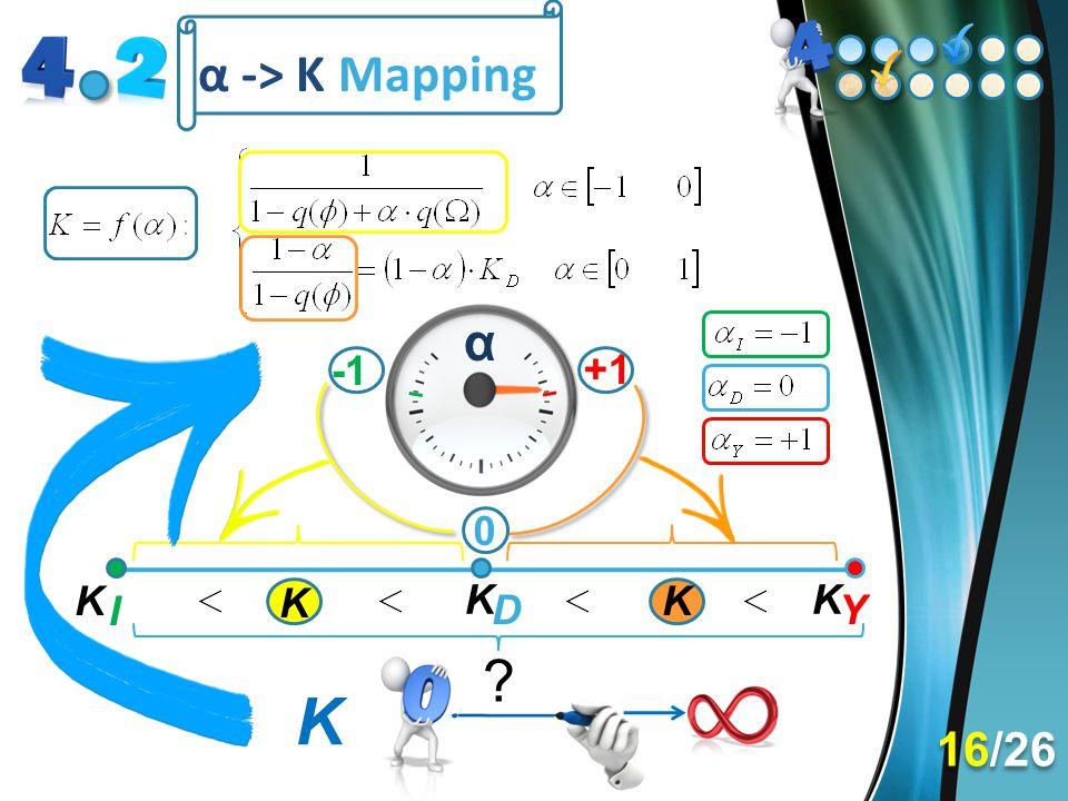K α -> K Mapping α 16/26 -1 +1 K K K K K I D Y