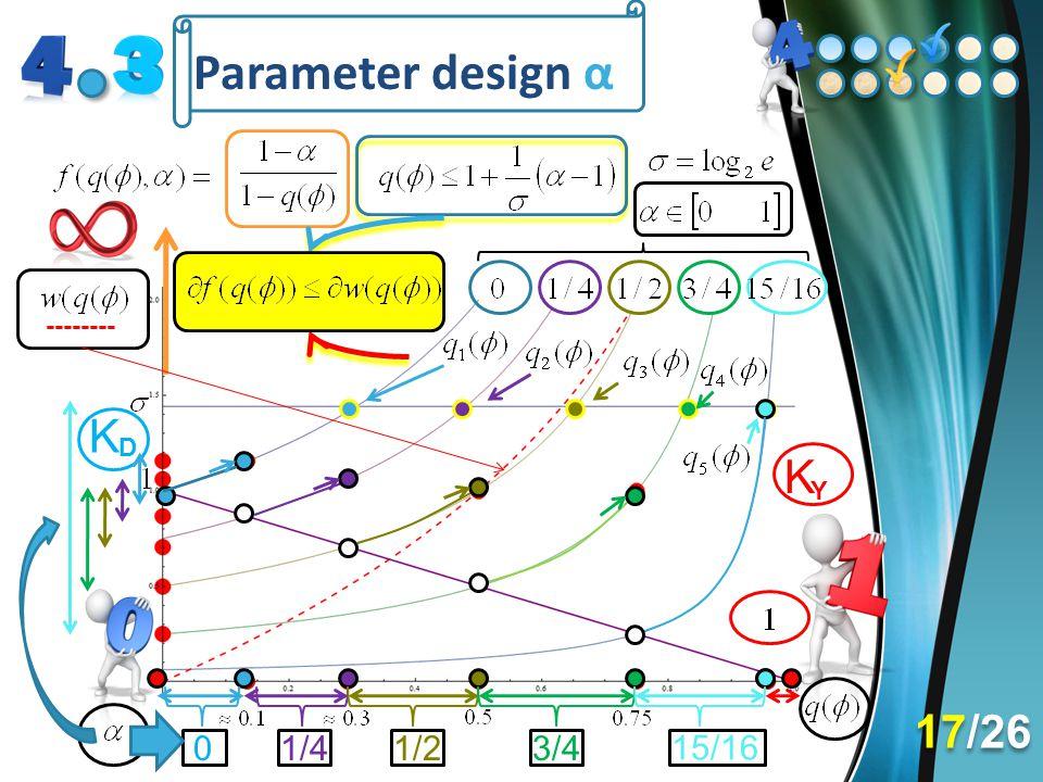 Parameter design α K K 17/26 1/4 1/2 3/4 15/16 -------- D Y c