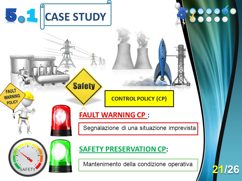 CASE STUDY 21/26 FAULT WARNING CP : SAFETY PRESERVATION CP: