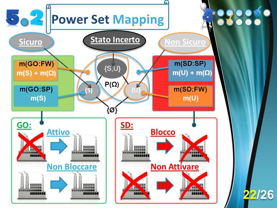 Power Set Mapping 22/26 Stato Incerto Sicuro Non Sicuro GO: SD: Attivo