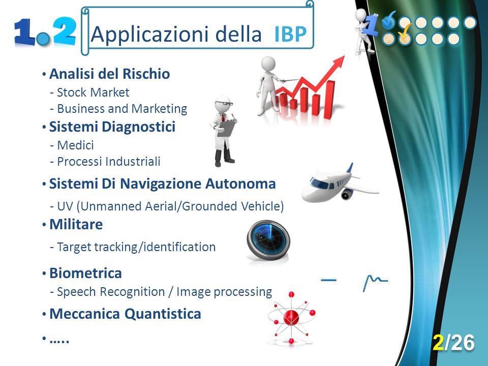 Applicazioni della IBP
