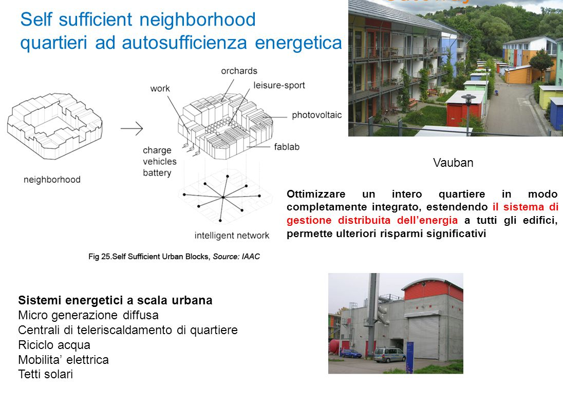 Self sufficient neighborhood quartieri ad autosufficienza energetica
