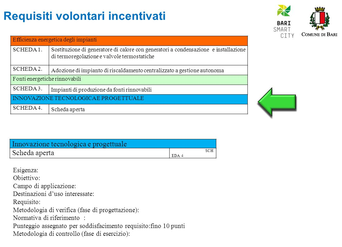 Requisiti volontari incentivati