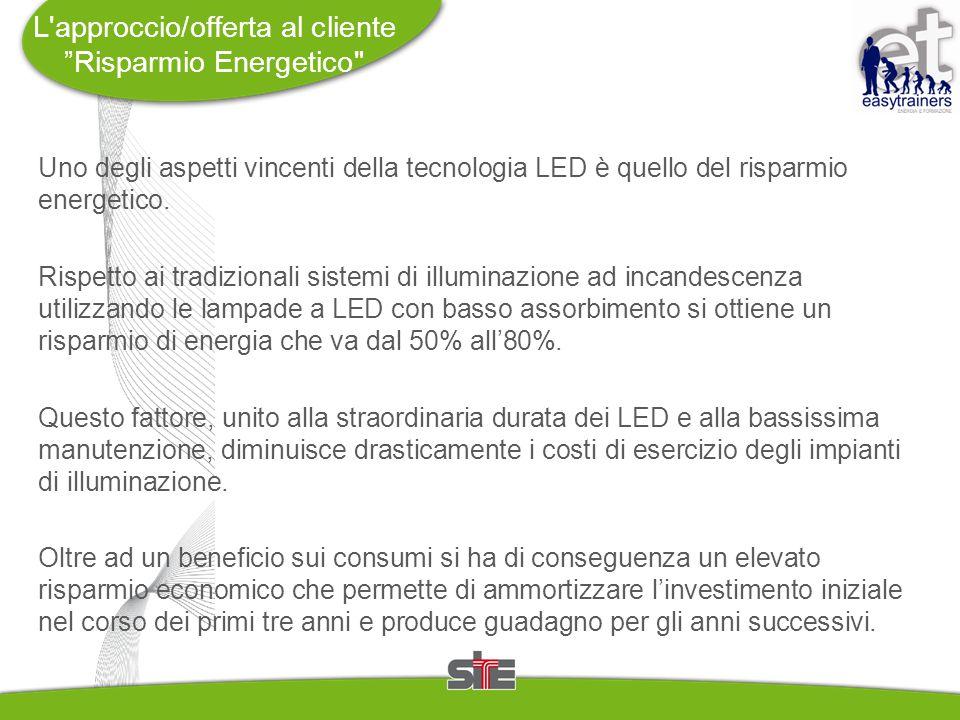 L approccio/offerta al cliente Risparmio Energetico