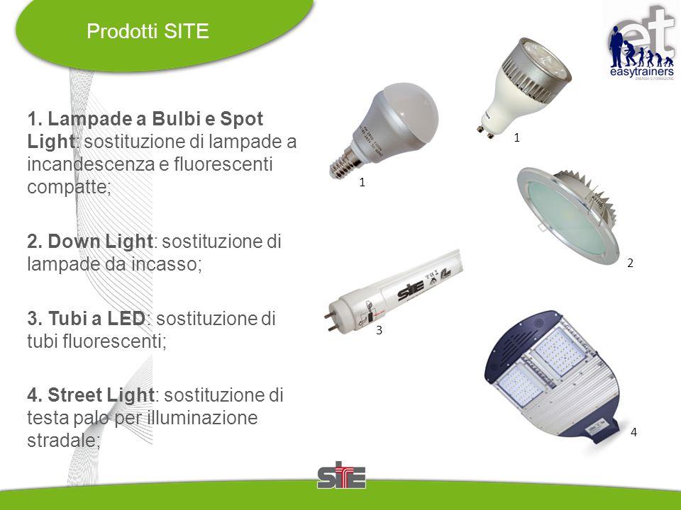 Prodotti SITE 1. 1. 1. Lampade a Bulbi e Spot Light: sostituzione di lampade a incandescenza e fluorescenti compatte;