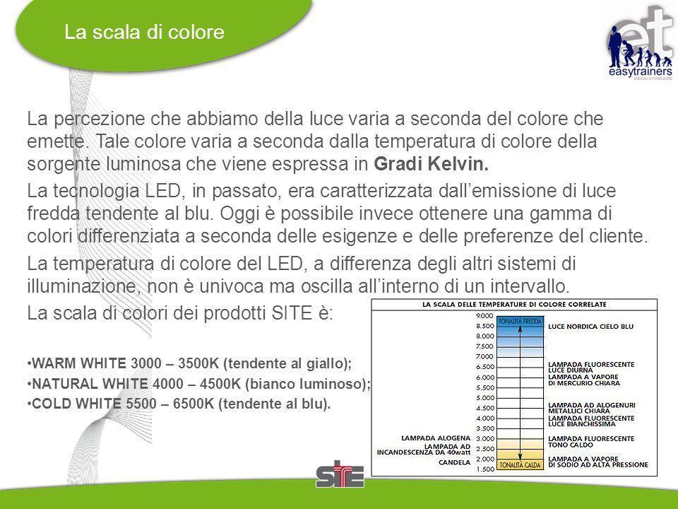 La scala di colore