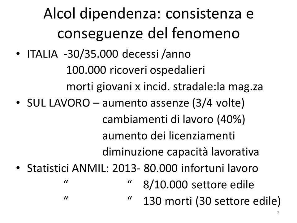 Alcol dipendenza: consistenza e conseguenze del fenomeno