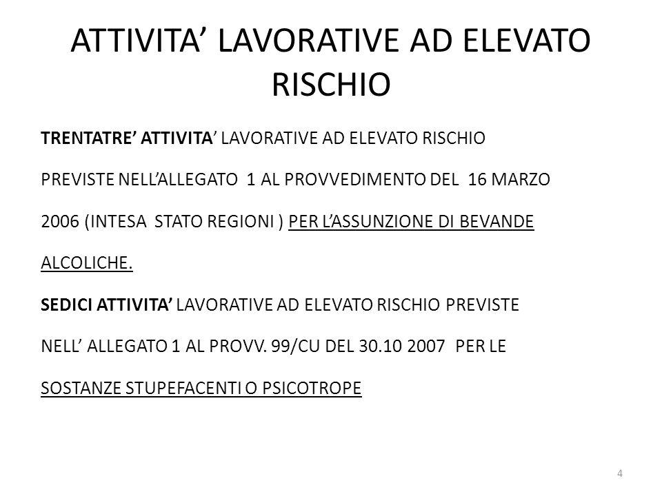 ATTIVITA' LAVORATIVE AD ELEVATO RISCHIO