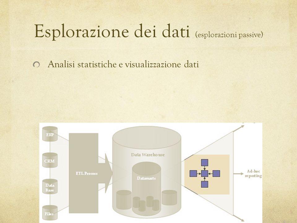Esplorazione dei dati (esplorazioni passive)