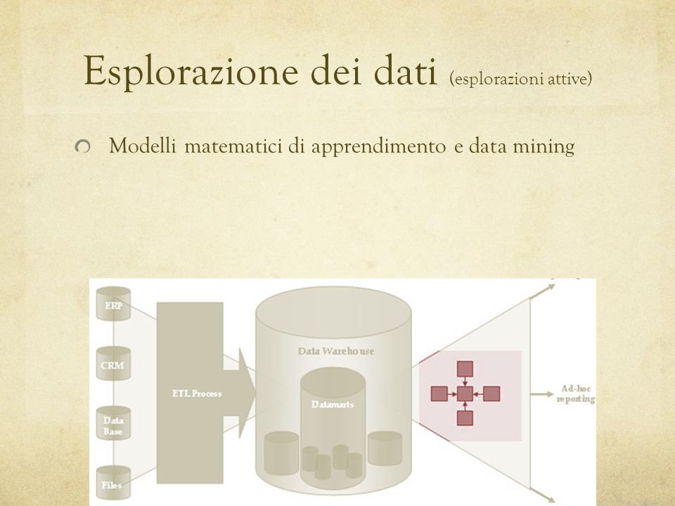 Esplorazione dei dati (esplorazioni attive)