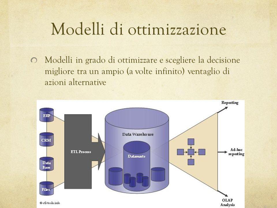 Modelli di ottimizzazione