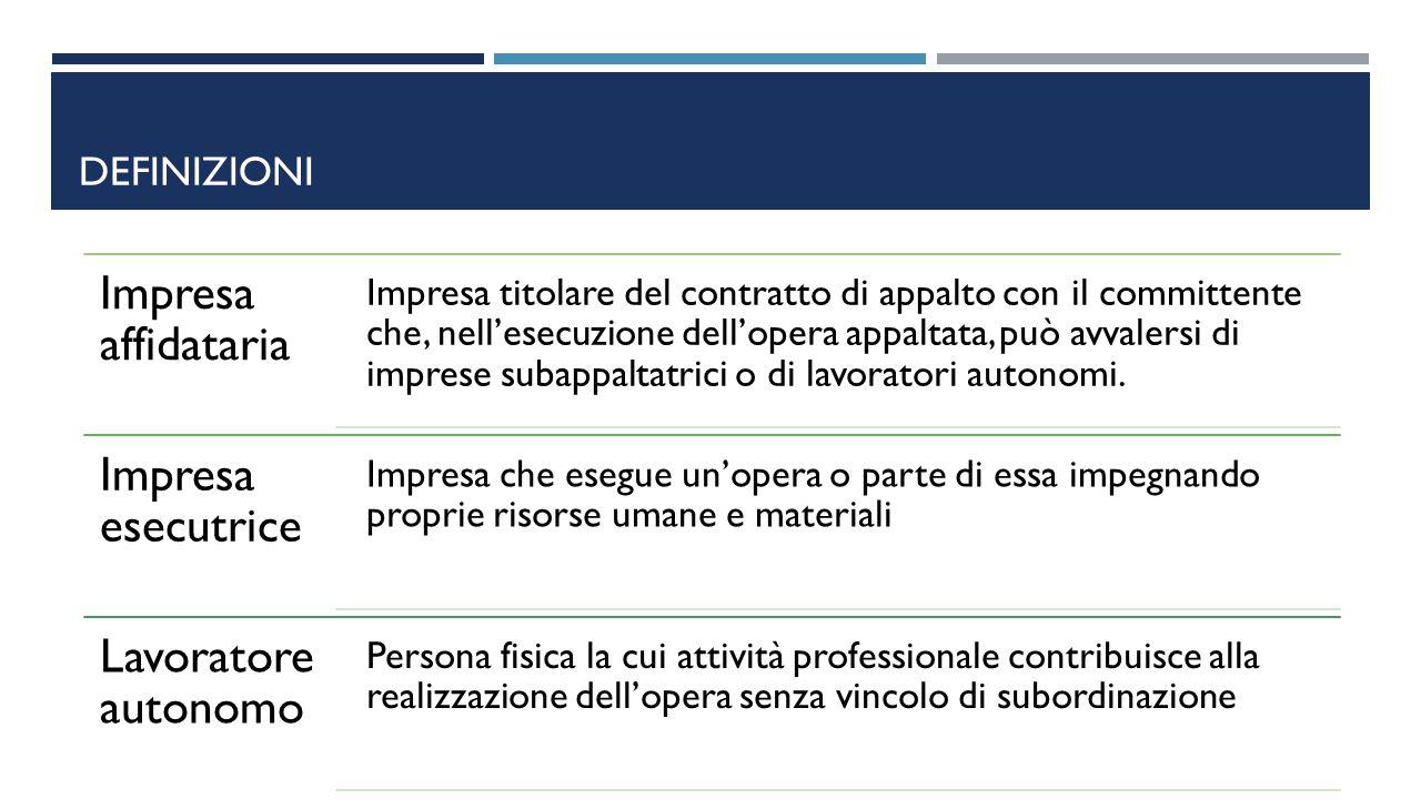 Impresa affidataria Impresa esecutrice Lavoratore autonomo Definizioni