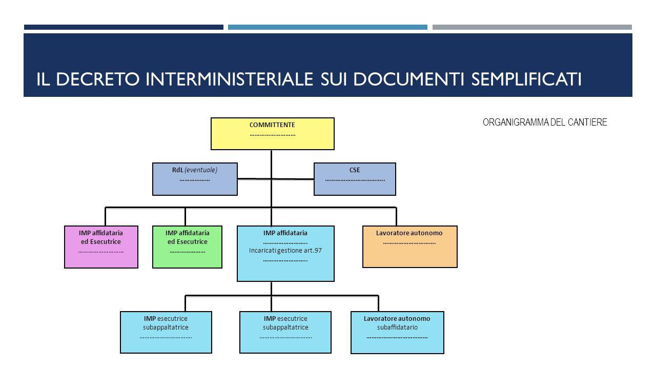 Il Decreto interministeriale sui documenti semplificati