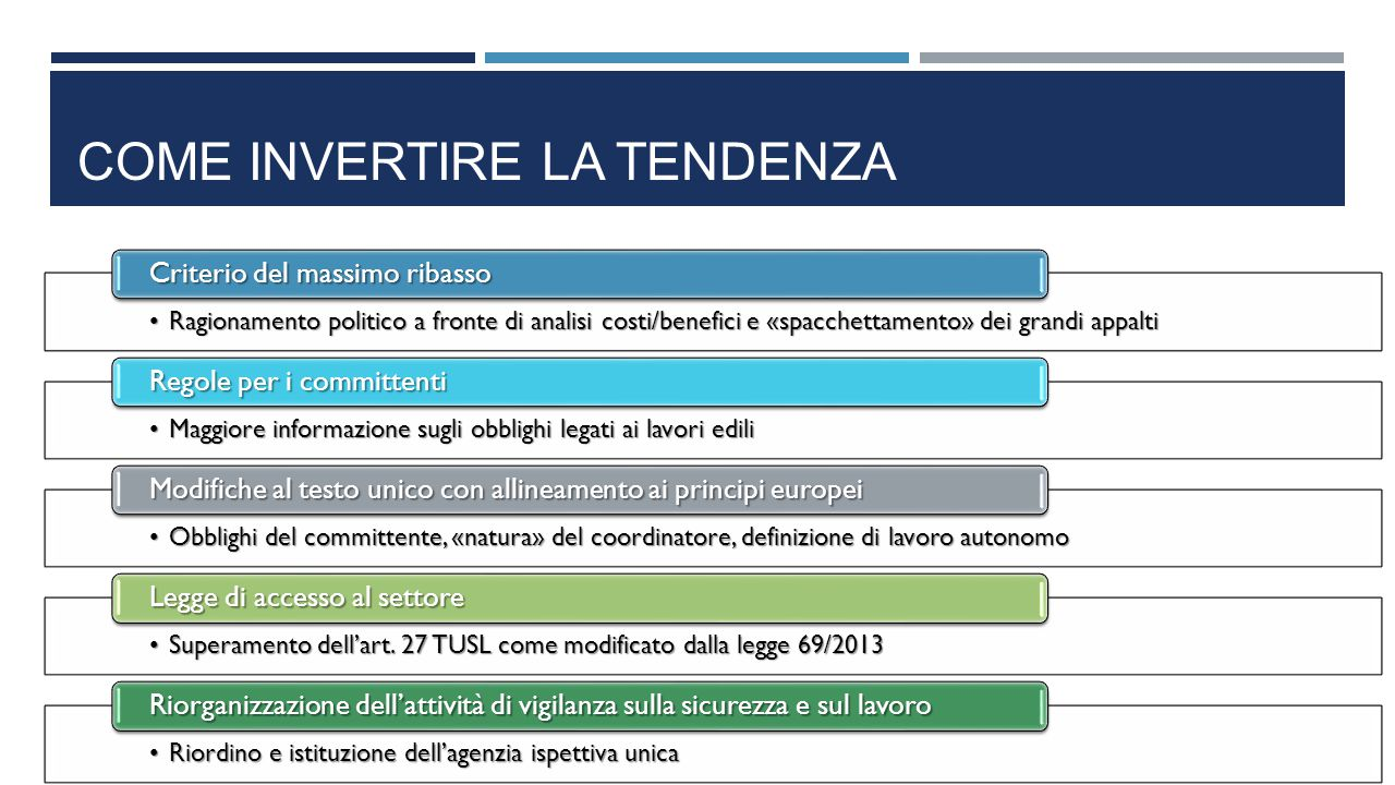 Come invertire la tendenza