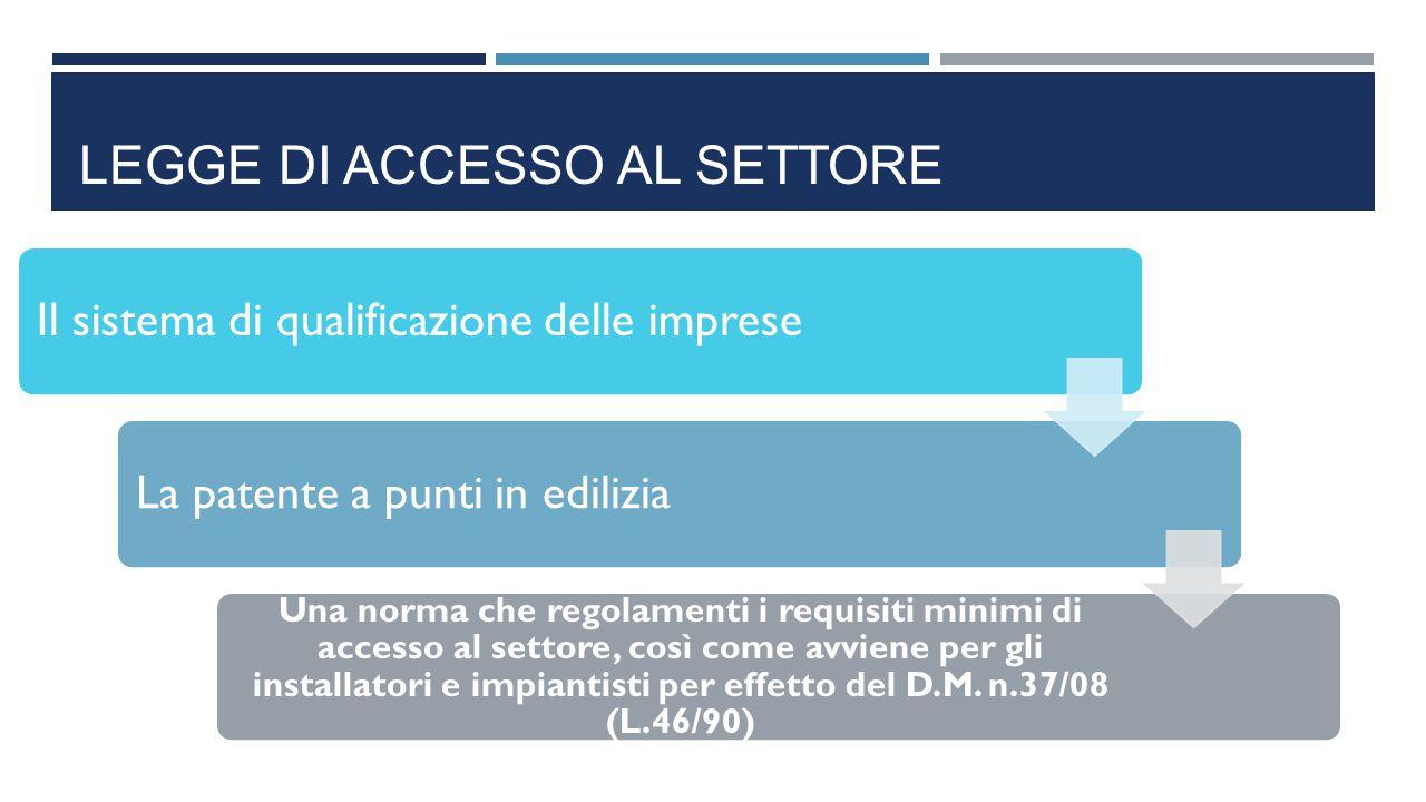 Legge di accesso al settore