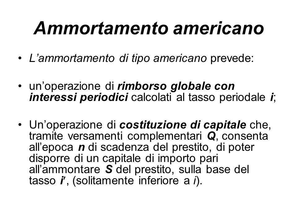 Ammortamento americano