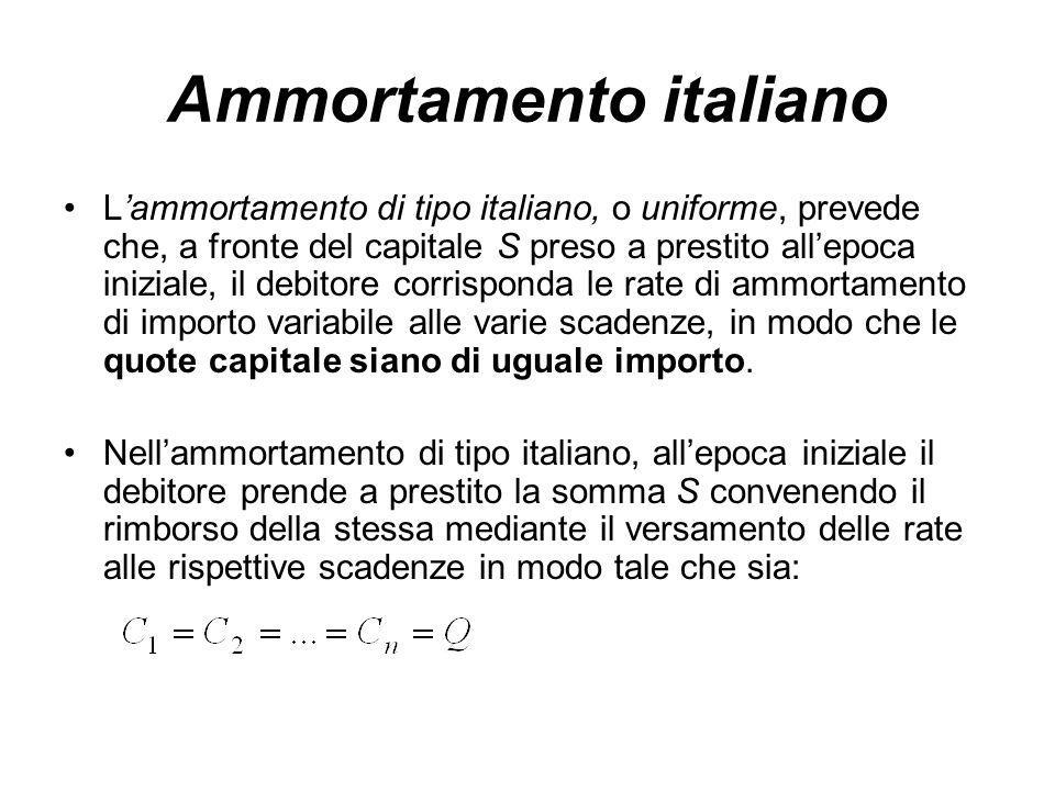 Ammortamento italiano