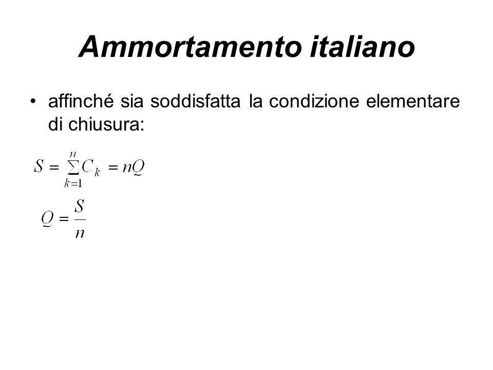 Ammortamento italiano