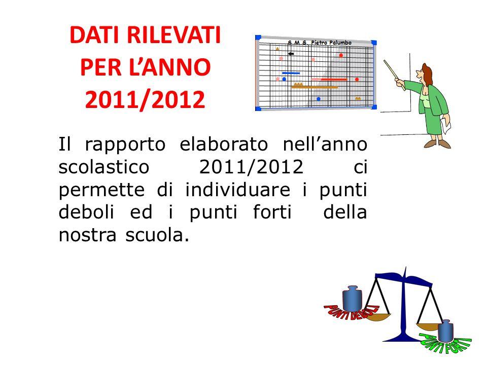 DATI RILEVATI PER L'ANNO 2011/2012
