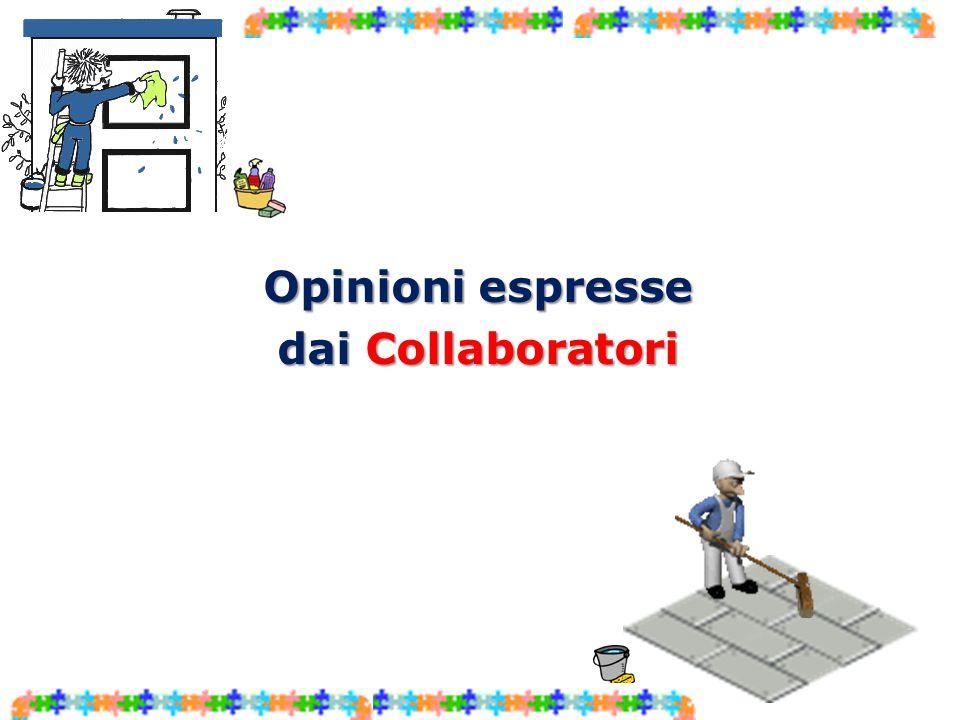 Opinioni espresse dai Collaboratori