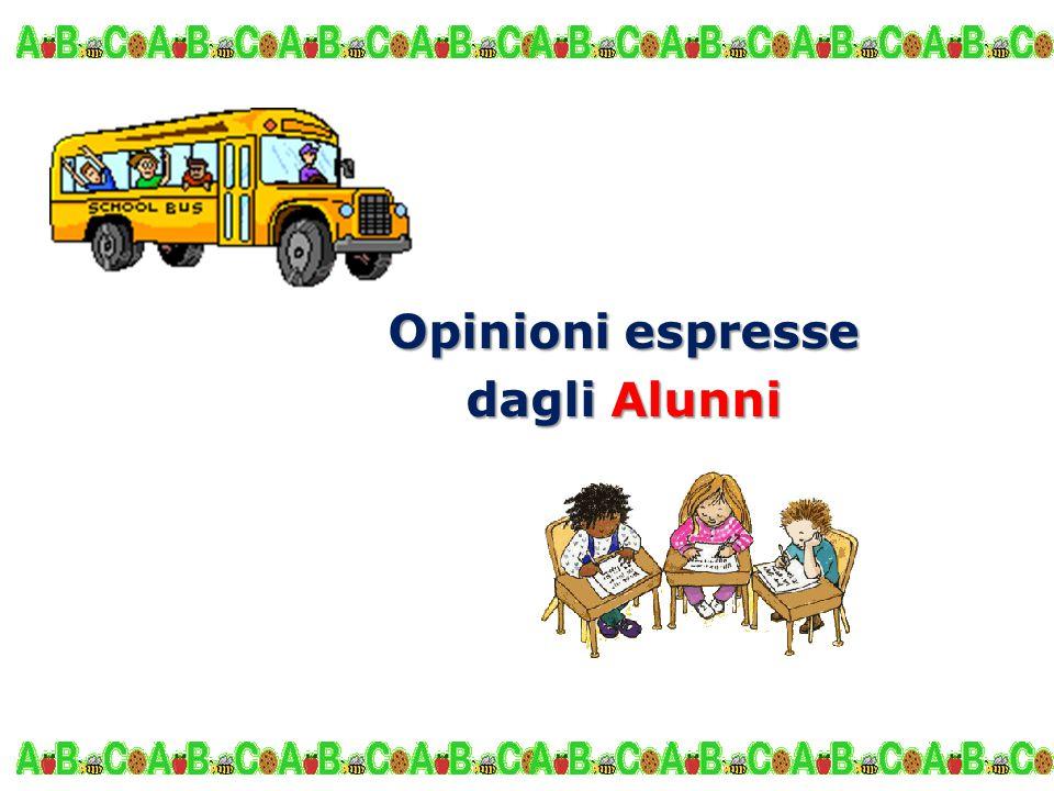 Opinioni espresse dagli Alunni