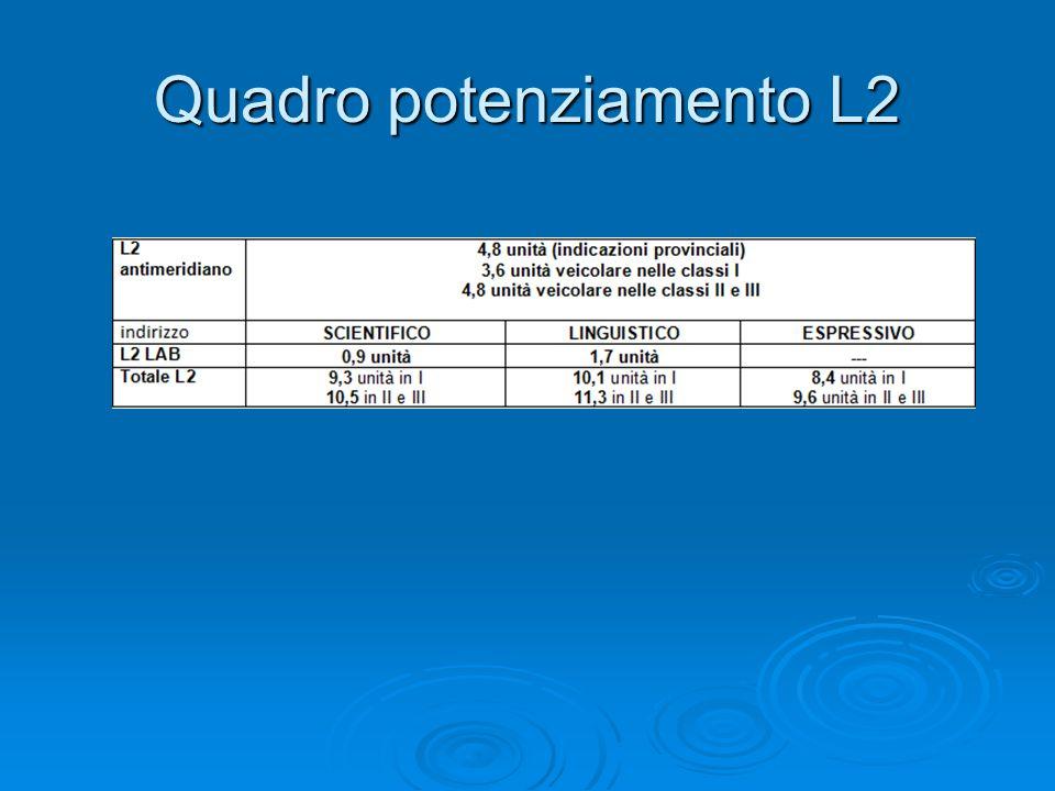 Quadro potenziamento L2