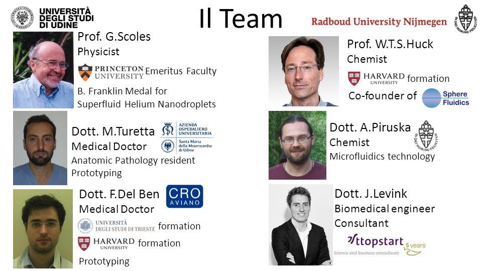 Il Team Prof. G.Scoles Prof. W.T.S.Huck Dott. A.Piruska