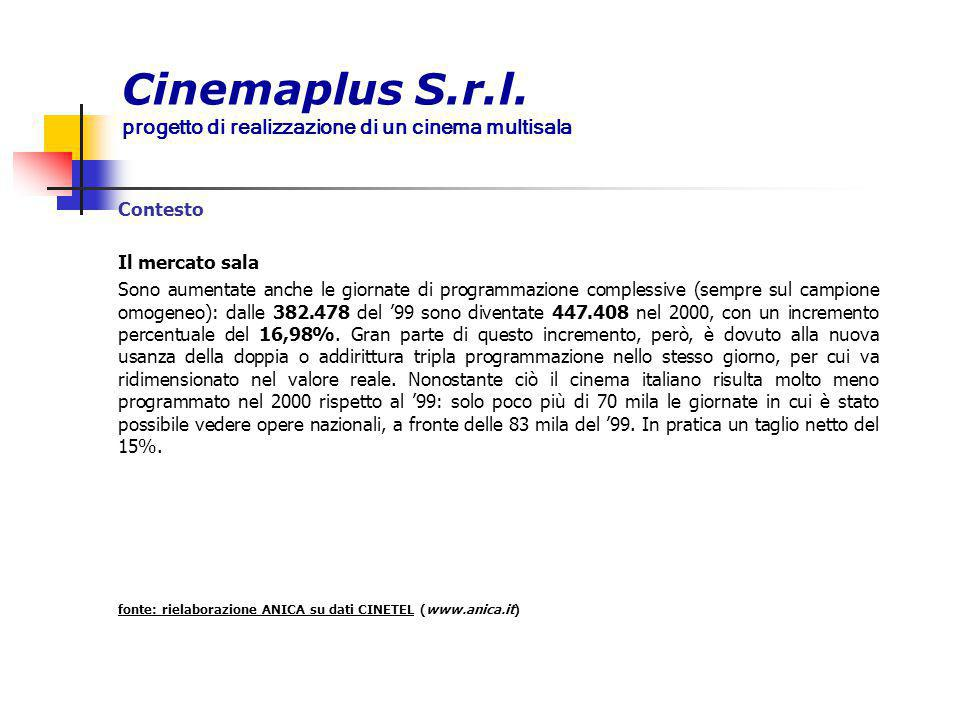 Cinemaplus S.r.l. progetto di realizzazione di un cinema multisala