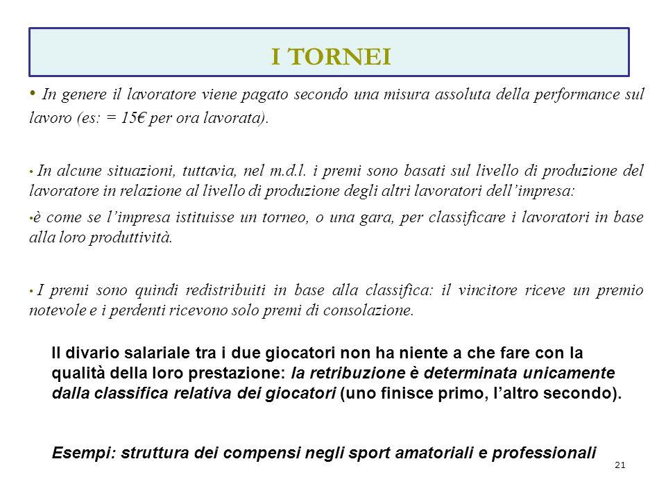 I TORNEI In genere il lavoratore viene pagato secondo una misura assoluta della performance sul lavoro (es: = 15€ per ora lavorata).