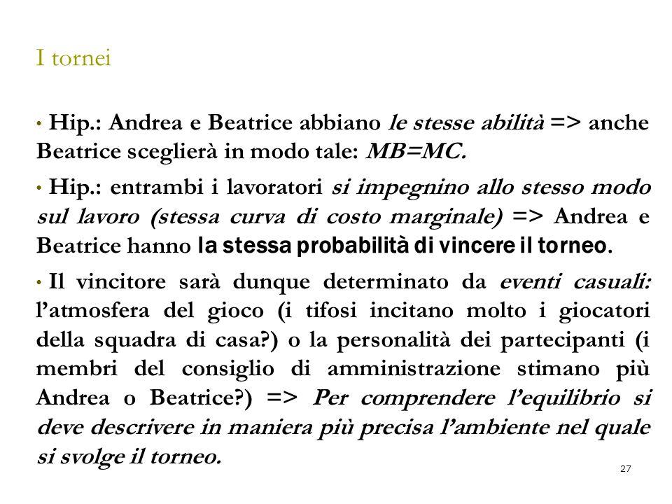 I tornei Hip.: Andrea e Beatrice abbiano le stesse abilità => anche Beatrice sceglierà in modo tale: MB=MC.